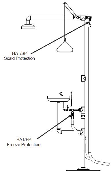 HATSP - Scald Protection Valve