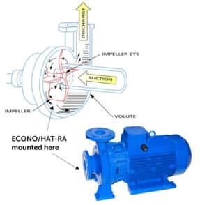 ECONOHAT - pump seal temperature control