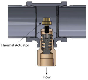 ICSP scald protection valve installed in pipeline