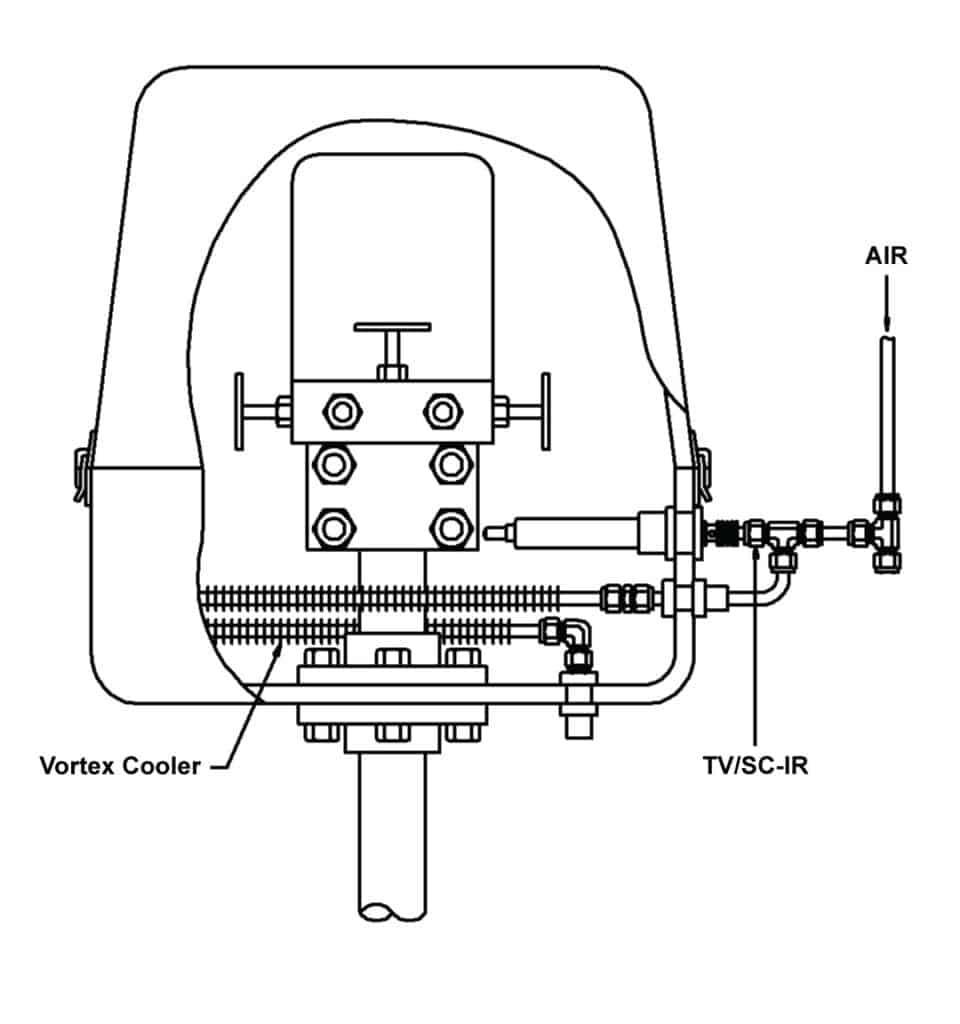 TVSC-IR Self-Actuated Temperature Regulators