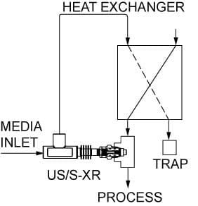 Sample cooler temperature control