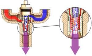 Venturi Mixing Diagram