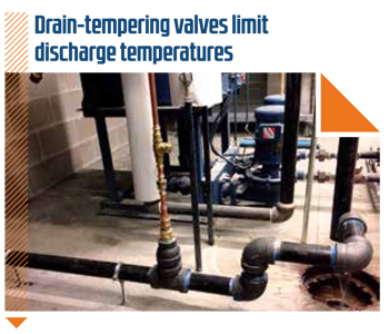 Drain-tempering Valves Limit Discharge Temperatures